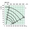 SPI 315 diagram