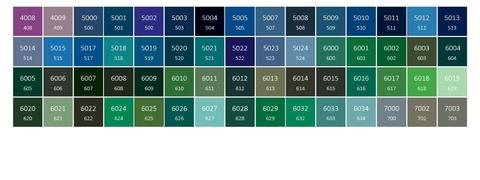 Barvy Terma - barevné provedení RAL - odstíny2