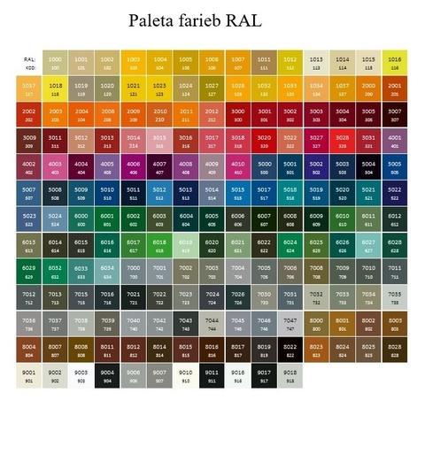 Barvy Terma - barevné provedení RAL - široká paleta barev na výběr