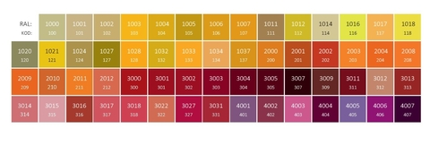 Barvy Terma - barevné provedení RAL - odstíny1