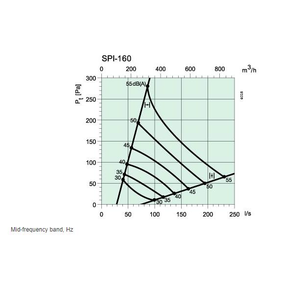 SPI 160 diagram