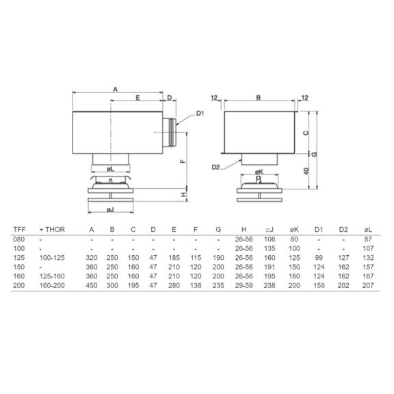 TFF ventil - rozměry