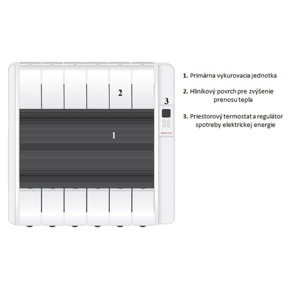 Digitální elektrický radiátor Gabarrón ECOSECO RX4F 500W