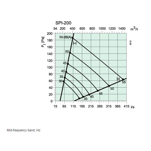 SPI 200 diagram