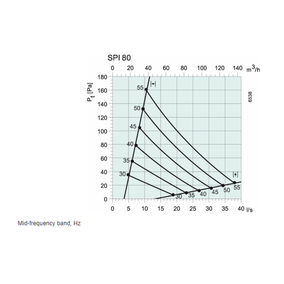 SPI 080 diagram