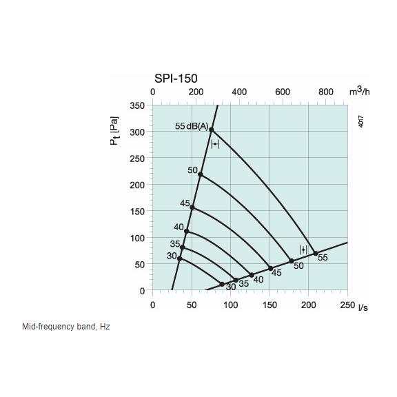 SPI 150 diagram
