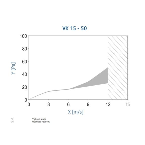 Systemair VK 15-50 žaluzie - diagram