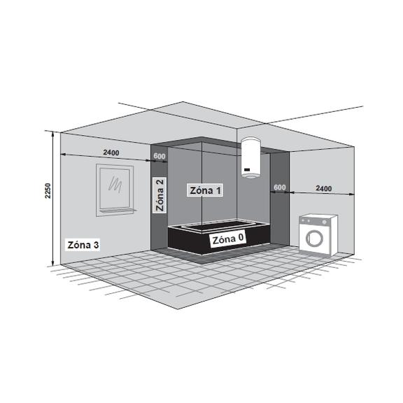 Umístění elektrického tělesa v koupelně