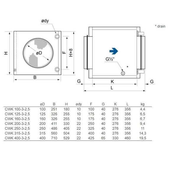 Systemair CWK vodní chladič pro kruhové potrubí - rozměry