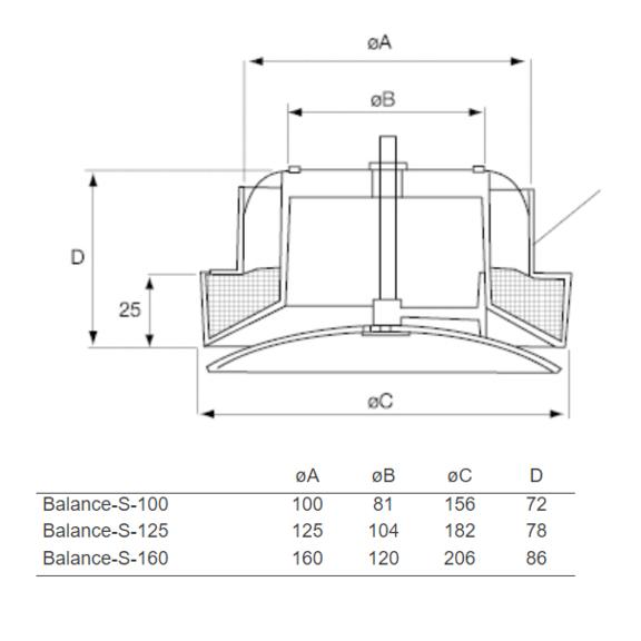 Balance-S ventil - rozměry